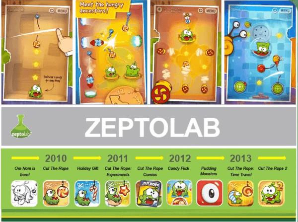 Zeptolab releases