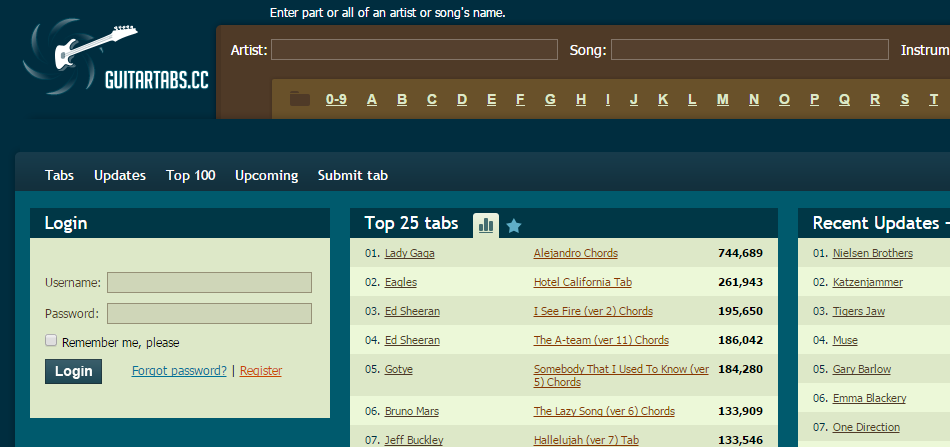 8 Sites with Free Sheet Music & Guitar Chords - Freemake