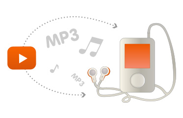 Der beste YouTube to MP3 Converter